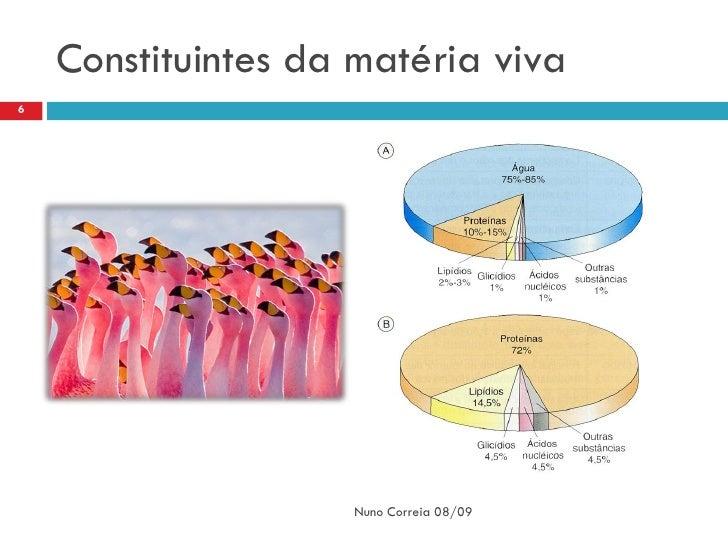 Resultado de imagem para Componentes da matéria vida