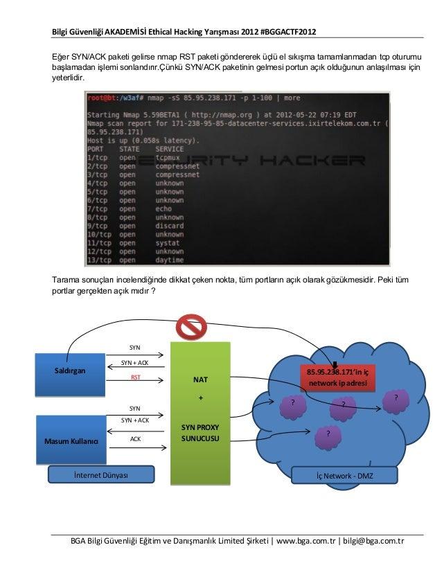 Bilgi Güvenliği AKADEMİSİ Ethical Hacking Yarışması 2012 #BGGACTF2012 Eğer SYN/ACK paketi gelirse nmap RST paketi gönderer...