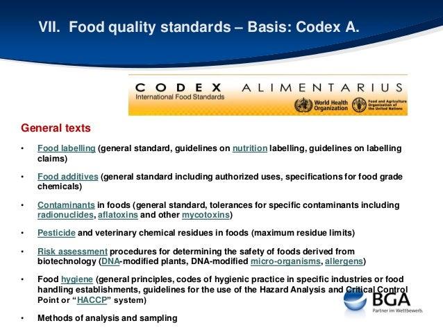 Food Chemicals Codex