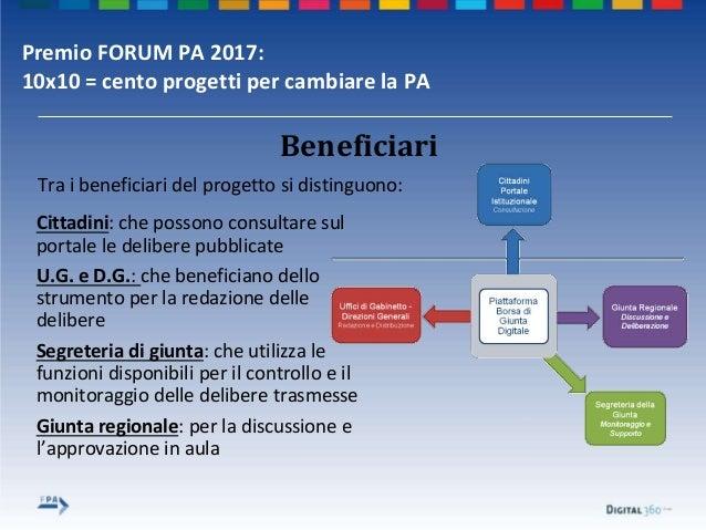 Premio FORUM PA 2017: 10x10 = cento progetti per cambiare la PA Beneficiari Cittadini: che possono consultare sul portale ...