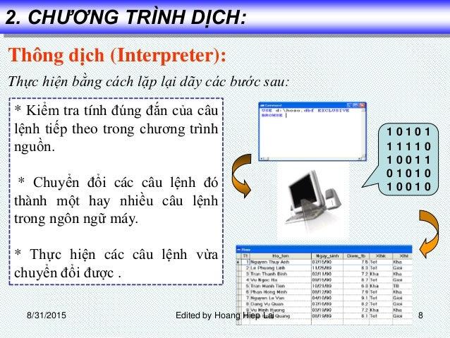 Thông dịch (Interpreter): 1 0 1 0 1 1 1 1 1 0 1 0 0 1 1 0 1 0 1 0 1 0 0 1 0 * Kiểm tra tính đúng đắn của câu lệnh tiếp the...