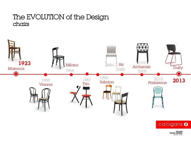 Calligaris Amp Depot Design On Affordable Design Furniture