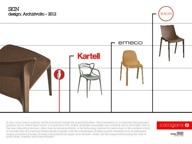 Calligaris & Depot Design on affordable design furniture
