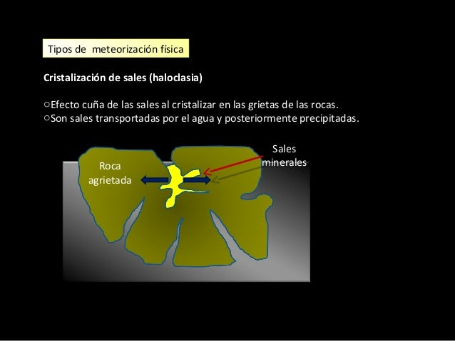 Tipos de meteorización física Expansión diferencial. Por descompresión de los materiales al acercarse a la superficie terr...