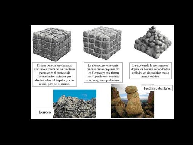 Tipos de erosión Erosión eólica.Erosión eólica. 1.Deflacción. El viento actúa sobre materiales sueltos, arrastrando los fi...