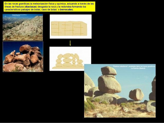 2. Abrasión eólica o corrosión. Las partículas que transporta el viento chocan con las rocas. Tiene . distintos efectos: •...