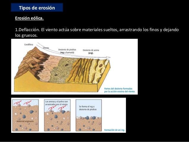 Los factores fundamentales del transporte son: El tamaño de las partículas La fuerza de la corriente (aire, agua o hielo) ...