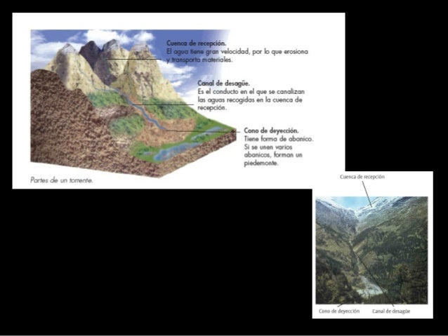 Morrenas Ambiente glaciar: