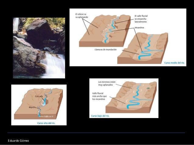 Hay varios ambientes sedimentarios Ambiente litoral. Zonas de marea, basicamente arenas que forman playas cordones litoral...