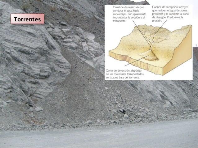 ROCAS SEDIMENTARIAS NO DETRÍTICAS - QUÍMICAS: Originadas por la precipitación de las sustancias disueltas en el agua. Las ...