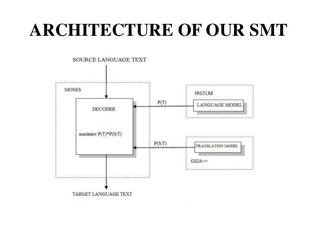 Part I: Designing HMM-based ASR systems