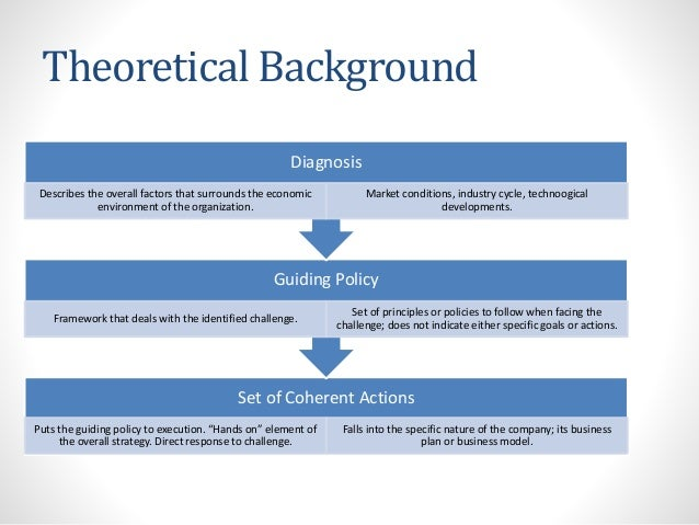thesis theoretical background