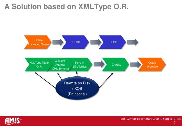 Oracle xpath xmltype