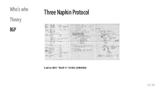 """Who's who Theory BGP Three Napkin Protocol Led to RFC """"BGP-1"""" #1105 (1989/06) 12 / 36"""