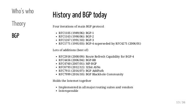 Who's who Theory BGP History and BGP today Four iterations of main BGP protocol RFC1105 (1989/06): BGP-1 RFC1163 (1990/06)...