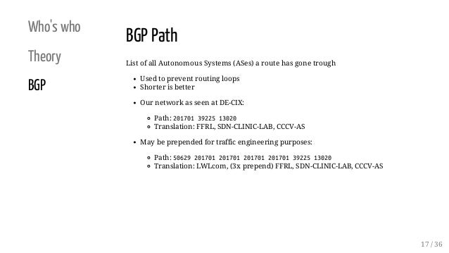 Who's who Theory BGP BGP Path List of all Autonomous Systems (ASes) a route has gone trough Used to prevent routing loops ...
