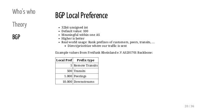 Who's who Theory BGP BGP Local Preference 32bit unsigned int Default value: 100 Meaningful within one AS Higher is better ...
