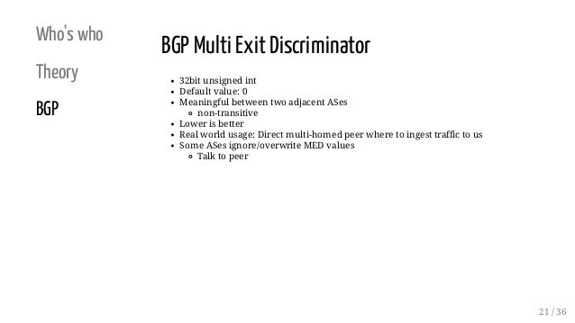 Who's who Theory BGP BGP Multi Exit Discriminator 32bit unsigned int Default value: 0 Meaningful between two adjacent ASes...