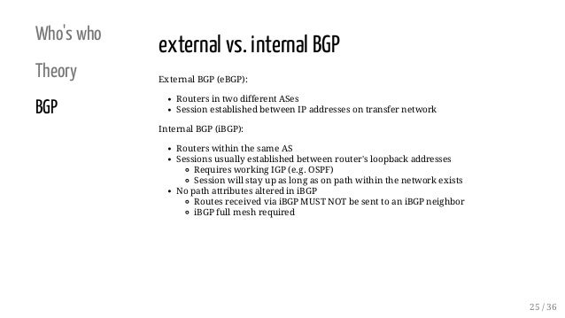 Who's who Theory BGP external vs. internal BGP External BGP (eBGP): Routers in two different ASes Session established betw...