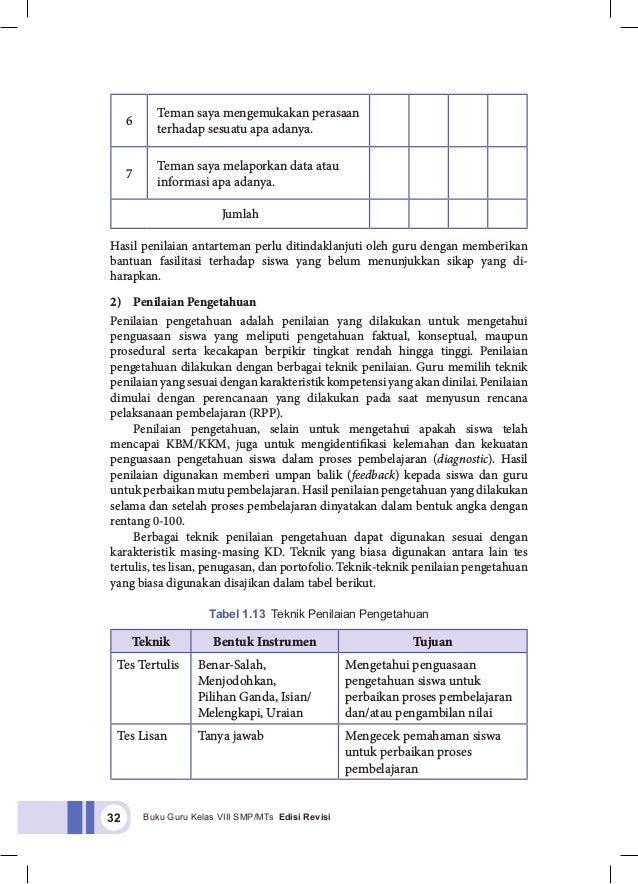 Buku Guru Ppkn Kelas Viii Edisi Revisi 2017