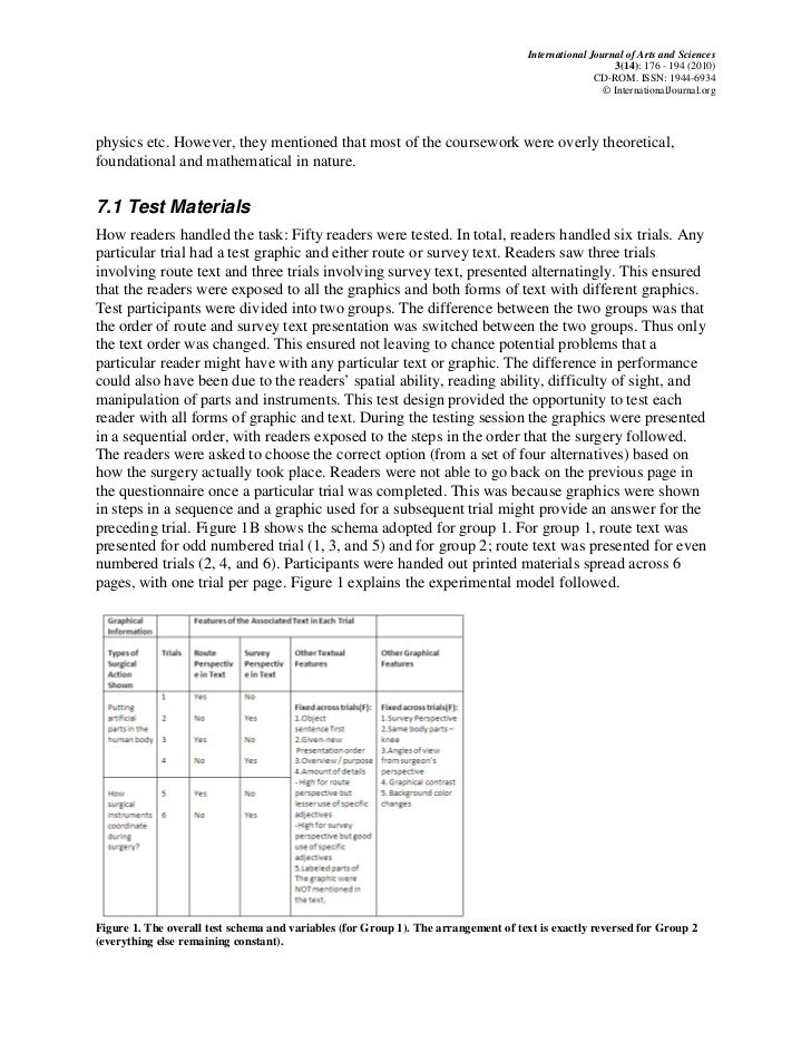 International Journal of Arts and Sciences                                                                                ...