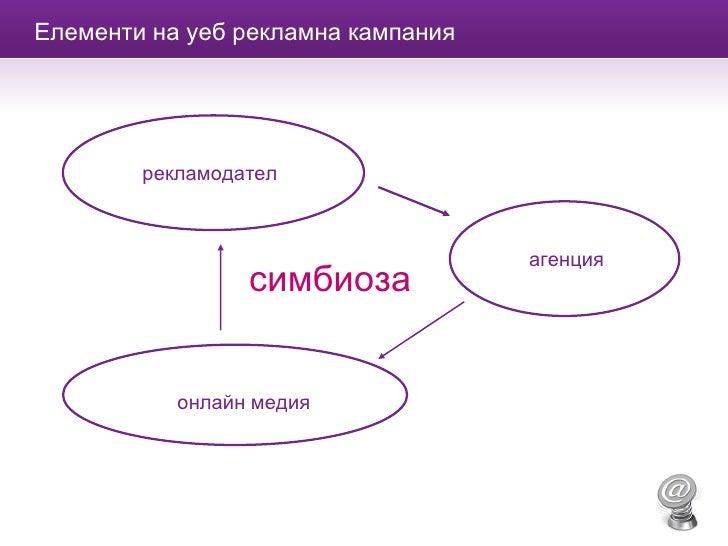 Създаване на интернет рекламна кампания - Step by Step Slide 2