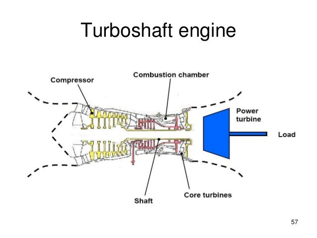 turboshaft engine schematic pictures to pin on pinsdaddy