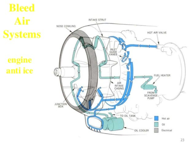 aerospace propulsion study for shenyang aerospace
