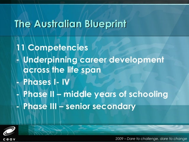 Career development management skills 12 the australian blueprint11 competencies underpinning career development malvernweather