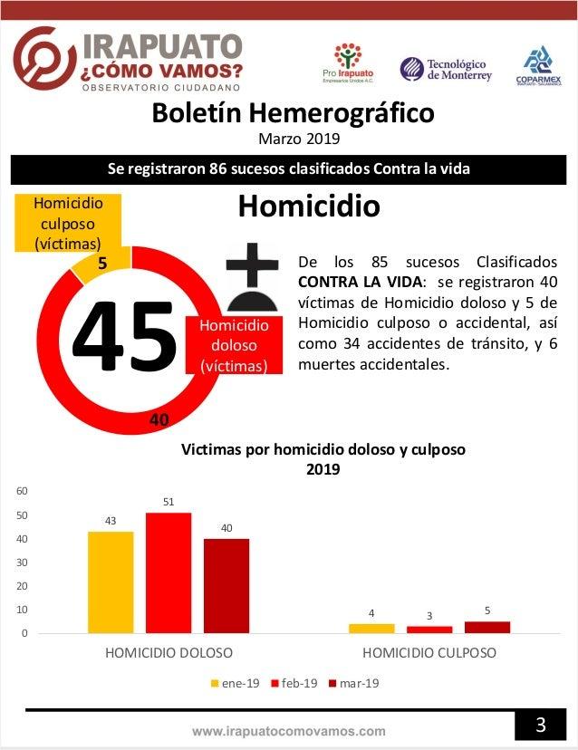 Se registraron 86 sucesos clasificados Contra la vida De los 85 sucesos Clasificados CONTRA LA VIDA: se registraron 40 víc...