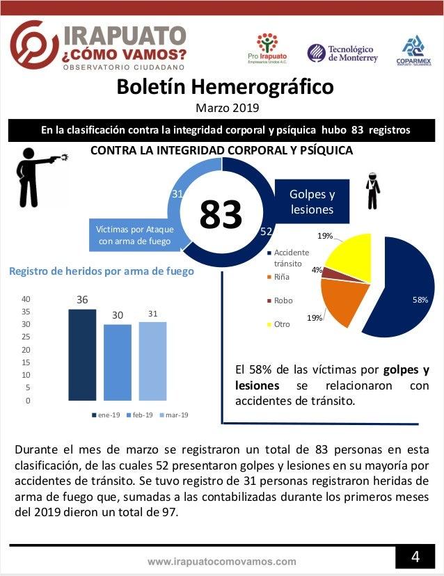 En la clasificación contra la integridad corporal y psíquica hubo 83 registros 52 31 CONTRA LA INTEGRIDAD CORPORAL Y PSÍQU...