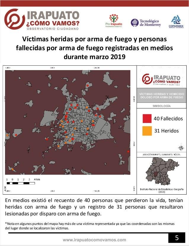 Víctimas heridas por arma de fuego y personas fallecidas por arma de fuego registradas en medios durante marzo 2019 En med...