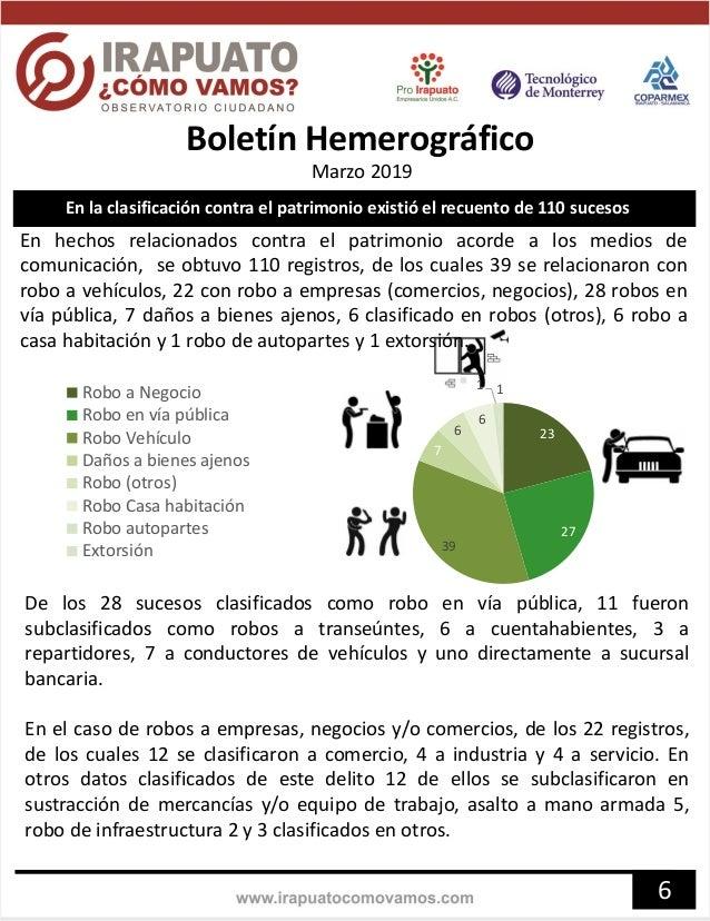 6 En la clasificación contra el patrimonio existió el recuento de 110 sucesos Boletín Hemerográfico Marzo 2019 En hechos r...