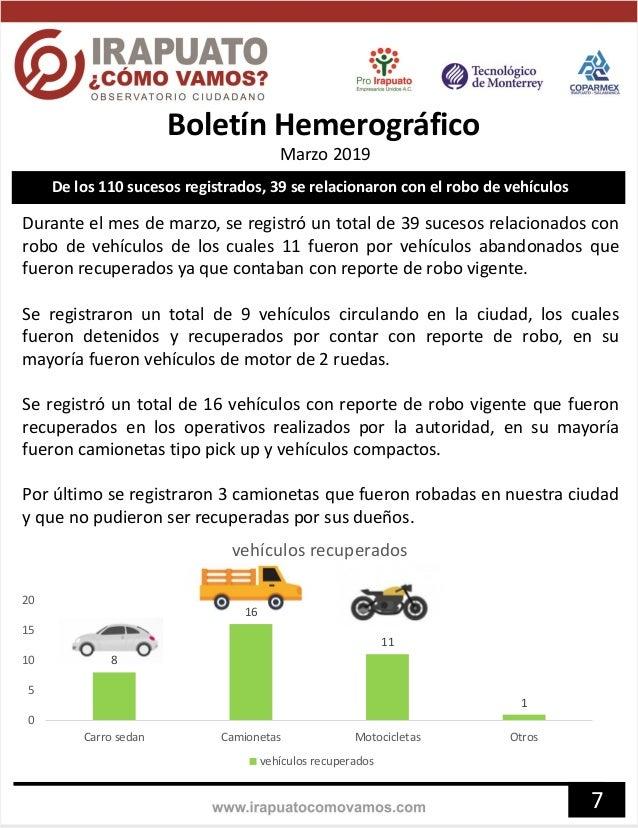 7 De los 110 sucesos registrados, 39 se relacionaron con el robo de vehículos Boletín Hemerográfico Marzo 2019 Durante el ...