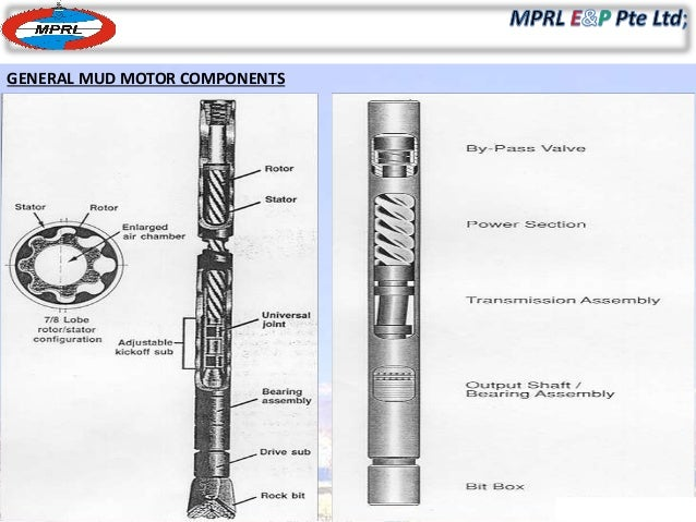 Bottom hole assembly component