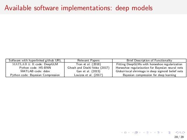 Deep Learning Opening Workshop - Horseshoe Regularization