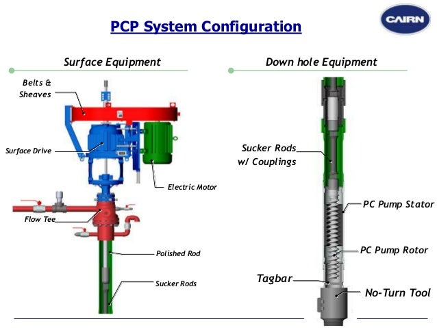Gas Entec Ppt Forgis 2016distribution moreover 33g0v Need Find Electrical Connection 12v Meyer as well Spreader Beam For Big Bags Model TTB in addition Automation Systems And Process Control likewise Vcm 50t 150t. on electric motor pump