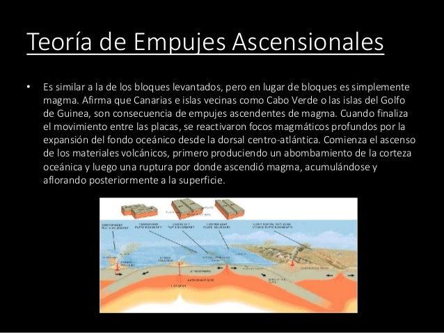 Teoría de Empujes Ascensionales • Es similar a la de los bloques levantados, pero en lugar de bloques es simplemente magma...