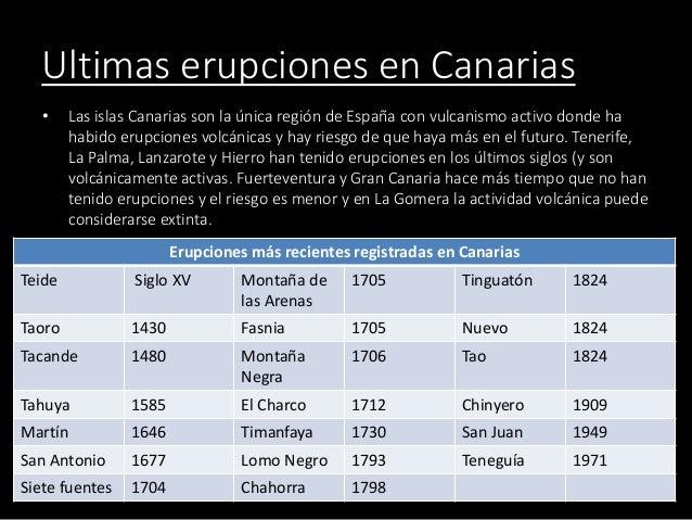 Ultimas erupciones en Canarias • Las islas Canarias son la única región de España con vulcanismo activo donde ha habido er...