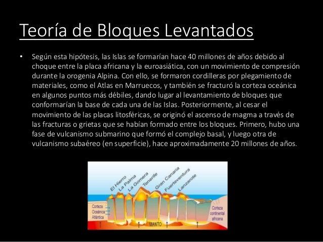 Teoría de Bloques Levantados • Según esta hipótesis, las Islas se formarían hace 40 millones de años debido al choque entr...