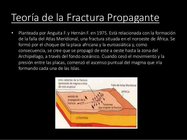 Teoría de la Fractura Propagante • Planteada por Anguita F. y Hernán F. en 1975. Está relacionada con la formación de la f...