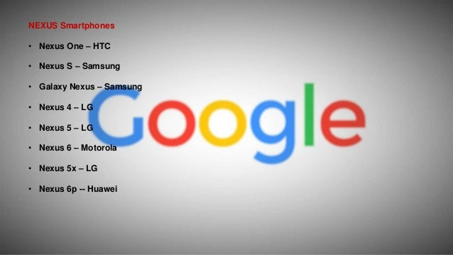 Products of Google