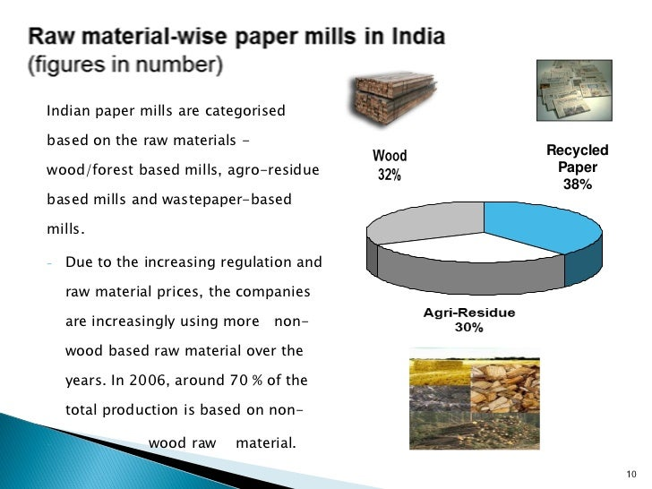 pulp and paper technology course in india Effective the fall semester, 2012, students enrolling in the pulp and paper technology program will have all courses leading to both a certificate or aas degree in.