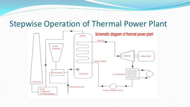 Bhel High Pressure Boiler Diagram - Online Schematic Diagram •