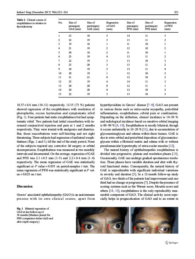 Bhargav2017 article regression_ofophthalmopathicexo