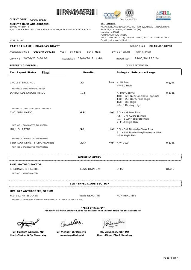 Bhargav All Medical Reports