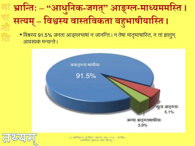 Bhashaniti deck sanskrit v1.0 Slide 3