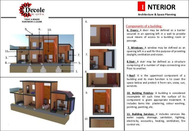 Bhavika Goyal BSc Interior Design Building Construction Assignment