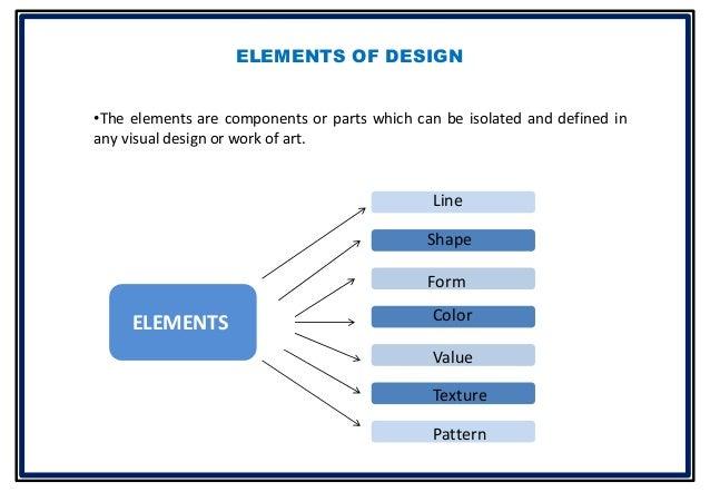 elements of design - Basic Elements Of Interior Design