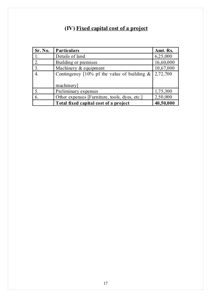 Bhavin khunt business plan